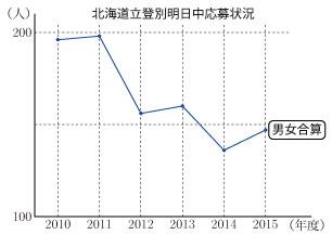 2015-G01-hokkaidou-noboribetu-00