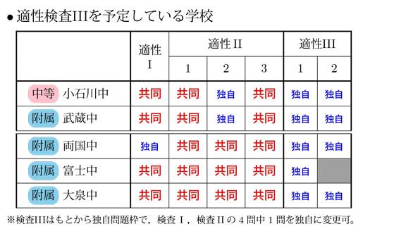 2015-G13-tokyo-3