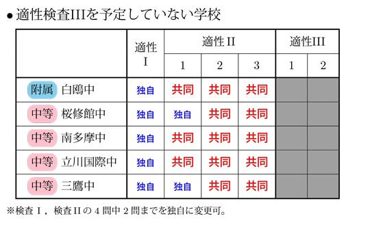 2015-G13-tokyo-4