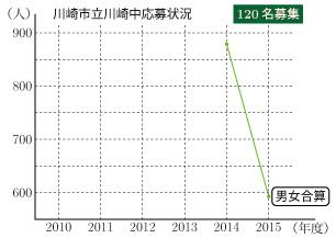 2015-G14-kanagawa-04