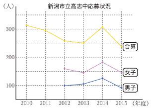 2015-G15-niigata-takashi-01