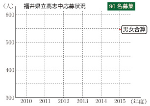 2015-G18-hukui-01