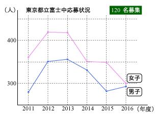 2016fuji