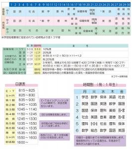 茨城県立日立第一高等学校附属中学校時間割